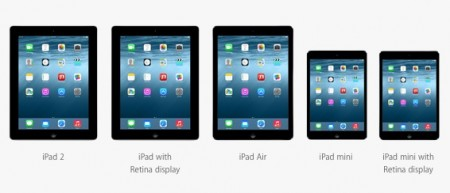 elenco ipad supportati ios 8 melarumors