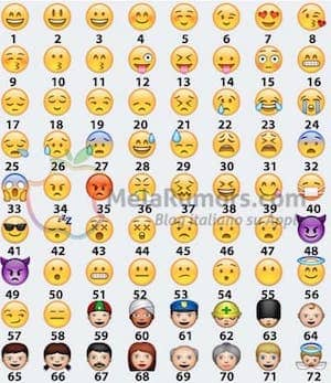emoticon e faccine